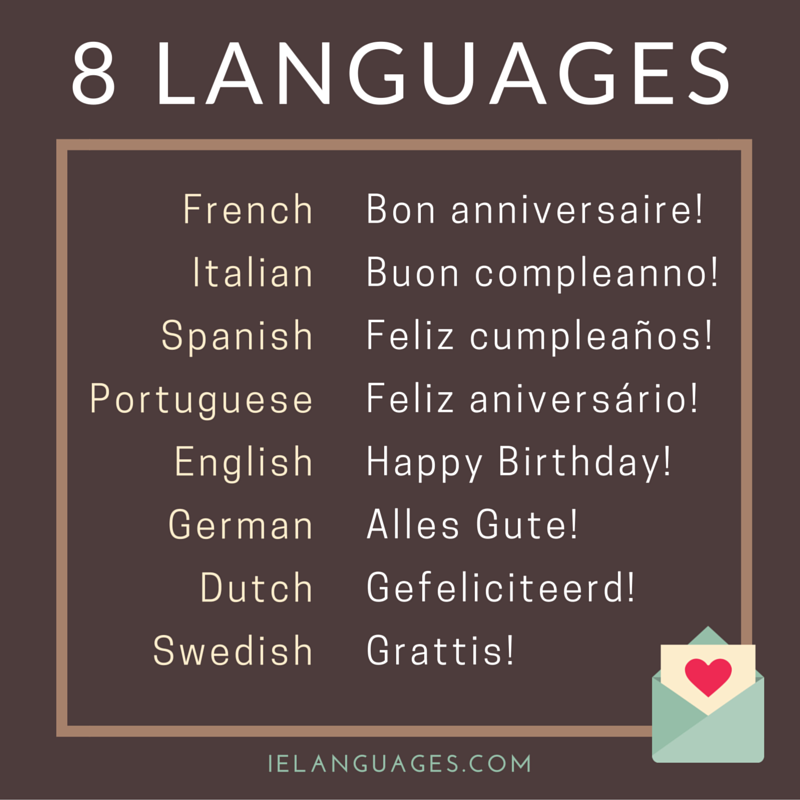 Happy birthday in 8 languages