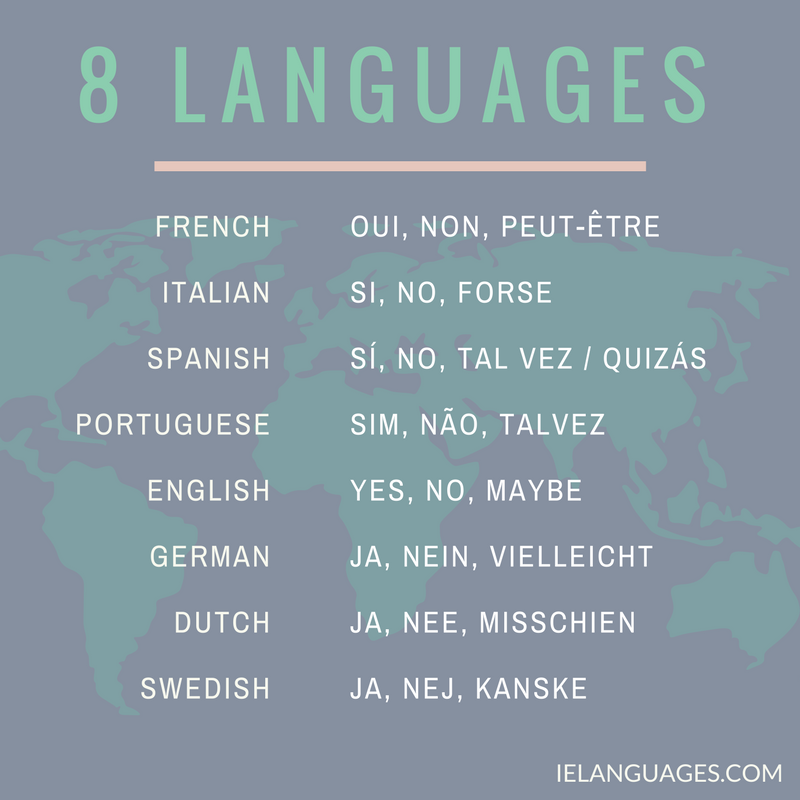 Yes, No, and Maybe in 8 languages